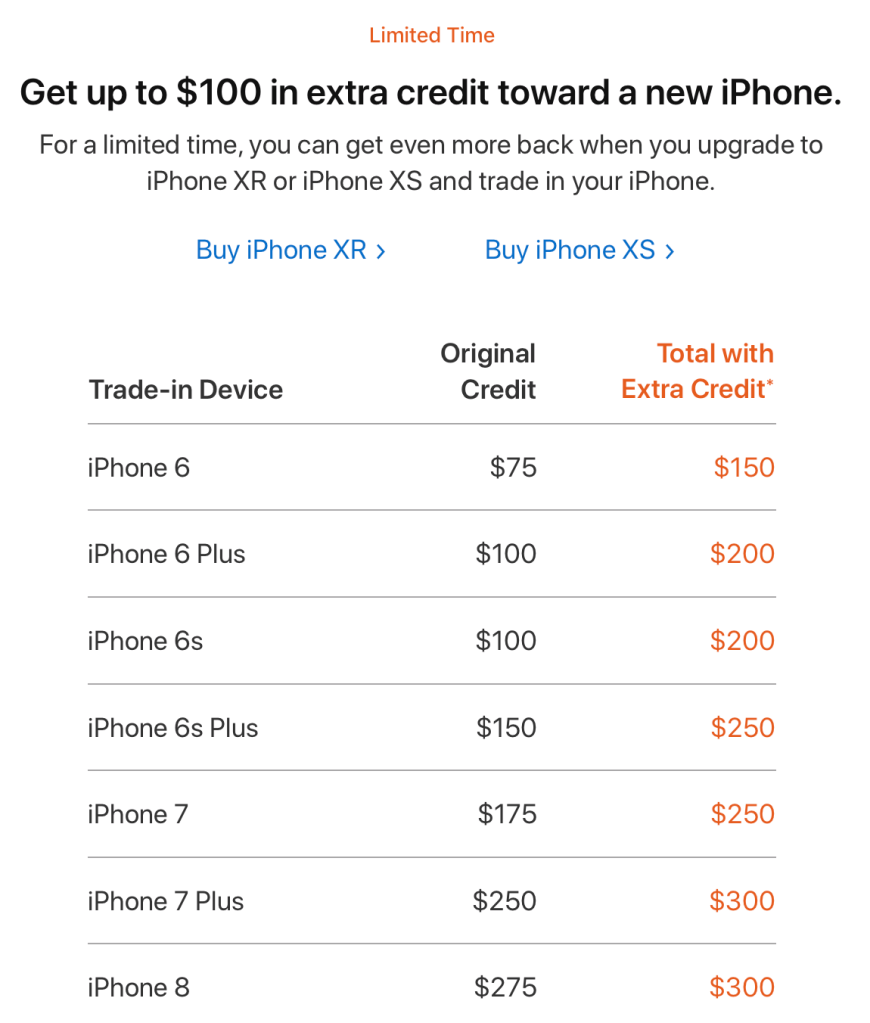 Apple iPhone Trade-In Chart
