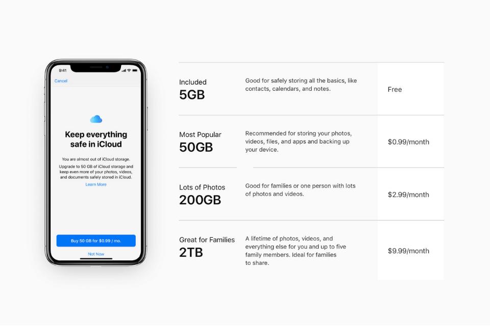 Apple, we need an iCloud storage plan between 200GB and 2TB